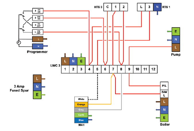 s plan wiring diagram with pump overrun  zen diagram, wiring diagram