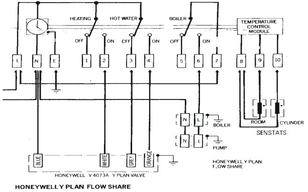 sundial y plan wiring diagram with Wiring Diagram For Domestic Central Heating System on Viewtopic further Wiring Diagram For Domestic Central Heating System in addition Honeywell Sundial C Plan Plus likewise S Plan Central Heating Wiring Diagram in addition Wiring Diagram For Honeywell Zone Valve.