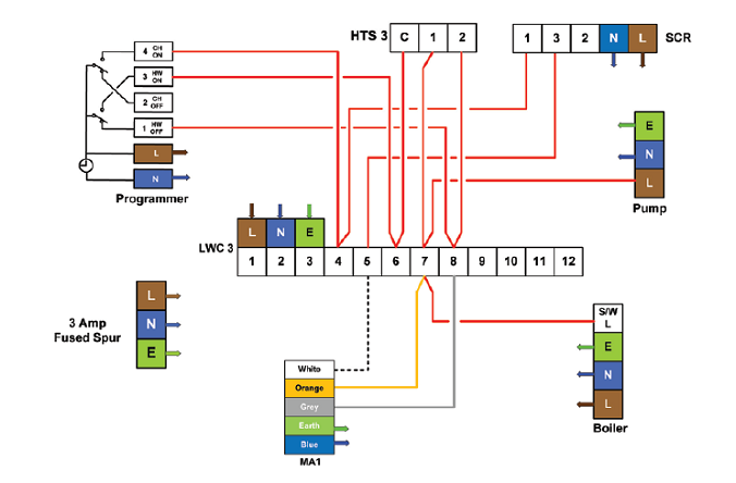 central heating wiring diagrams drayton controls biflo with lwc3  biflo with lwc3 wiring centre to an scr receiver