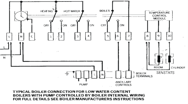 Central Heating Wiring Diagrams - Centroller 3000