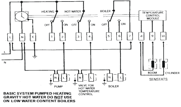 Central Heating Wiring Diagrams - Centroller 3000+ - Gas Support ...
