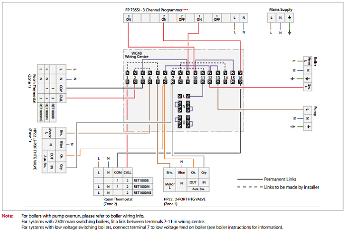 Wiring Diagram For 2 Zone Heating System : Central heating wiring diagrams danfoss spring return