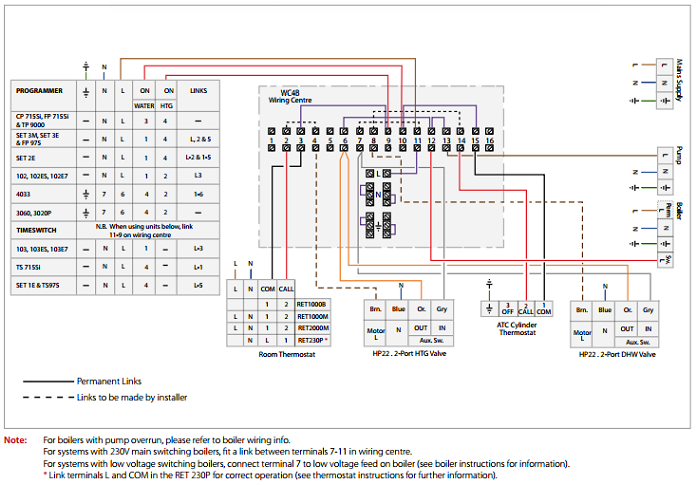 Danfoss 2 Spring Return Zone Valves central heating wiring diagrams danfoss 2 spring return zone danfoss wiring centre diagram at fashall.co