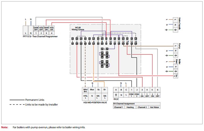 Central Heating Wiring Diagrams - Danfoss 3 Port Mid Position Wireless Stats