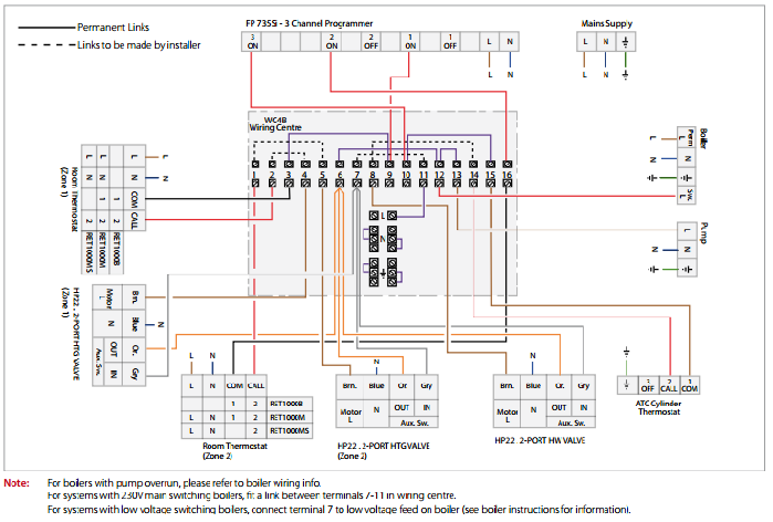 Central Heating Wiring Diagrams - Danfoss 3 Spring Return Zone Valves - Independant Times