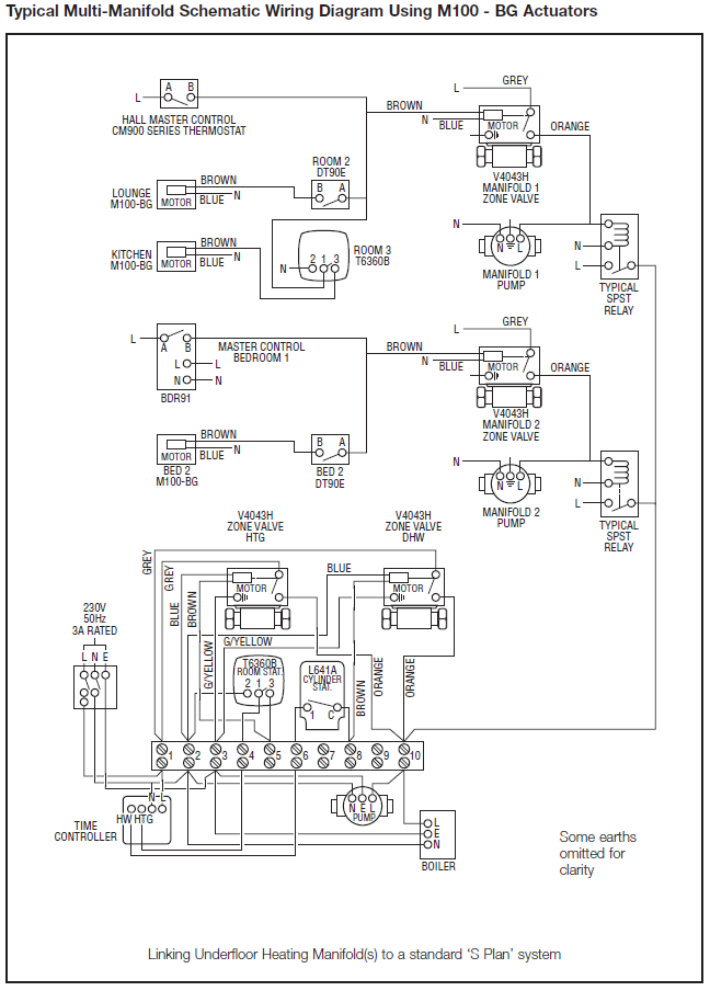 Honeywell Central Heating Wiring Diagram : Central heating wiring diagrams honeywell sundial u plan