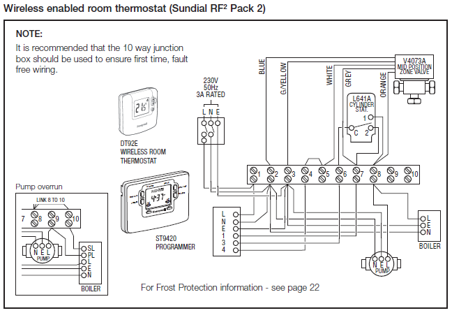 Wiring Diagram For Central Heating System : Central heating wiring diagrams honeywell sundial y plan