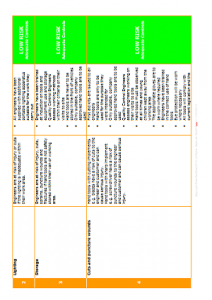 Gas Risk Assessment Templates - RA Hand Tools TN