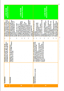 Gas Risk Assessment Templates - RA Service a Fire TN