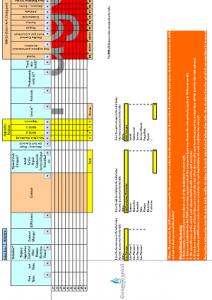 Everyday Gas Manager Forms - Redundany Scoring Matrix TN
